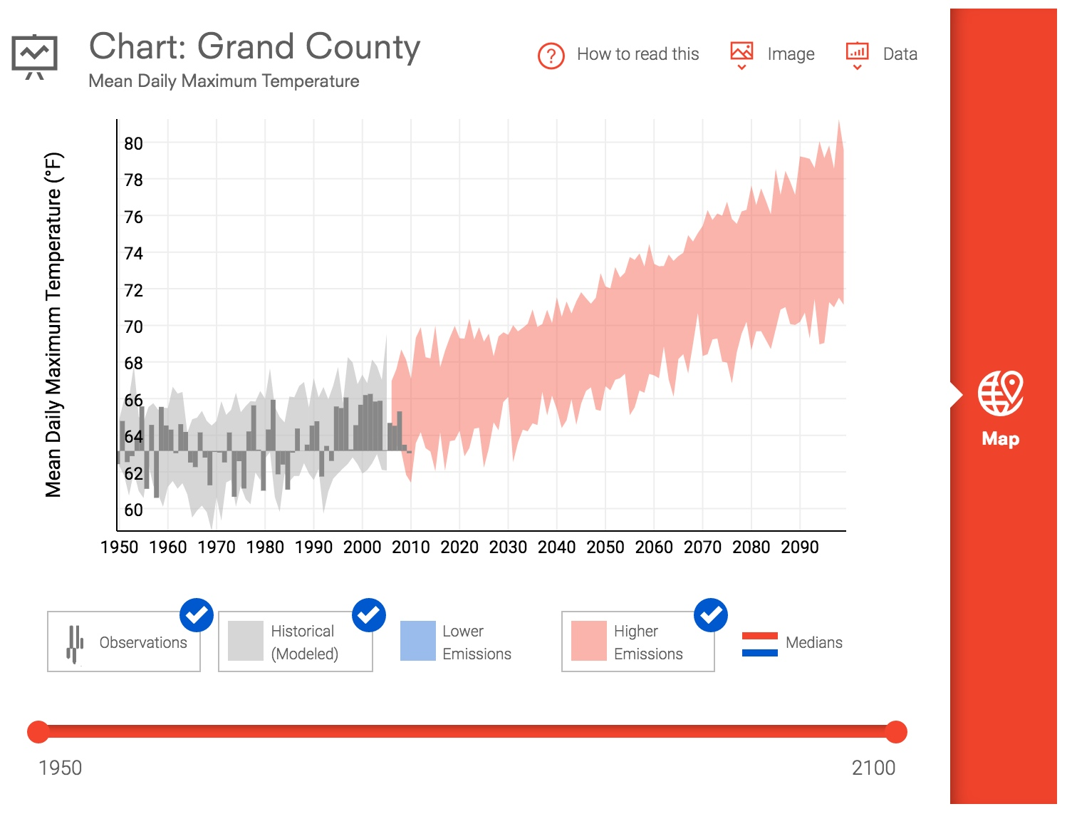 Mean daily max temps for Grand County, UT