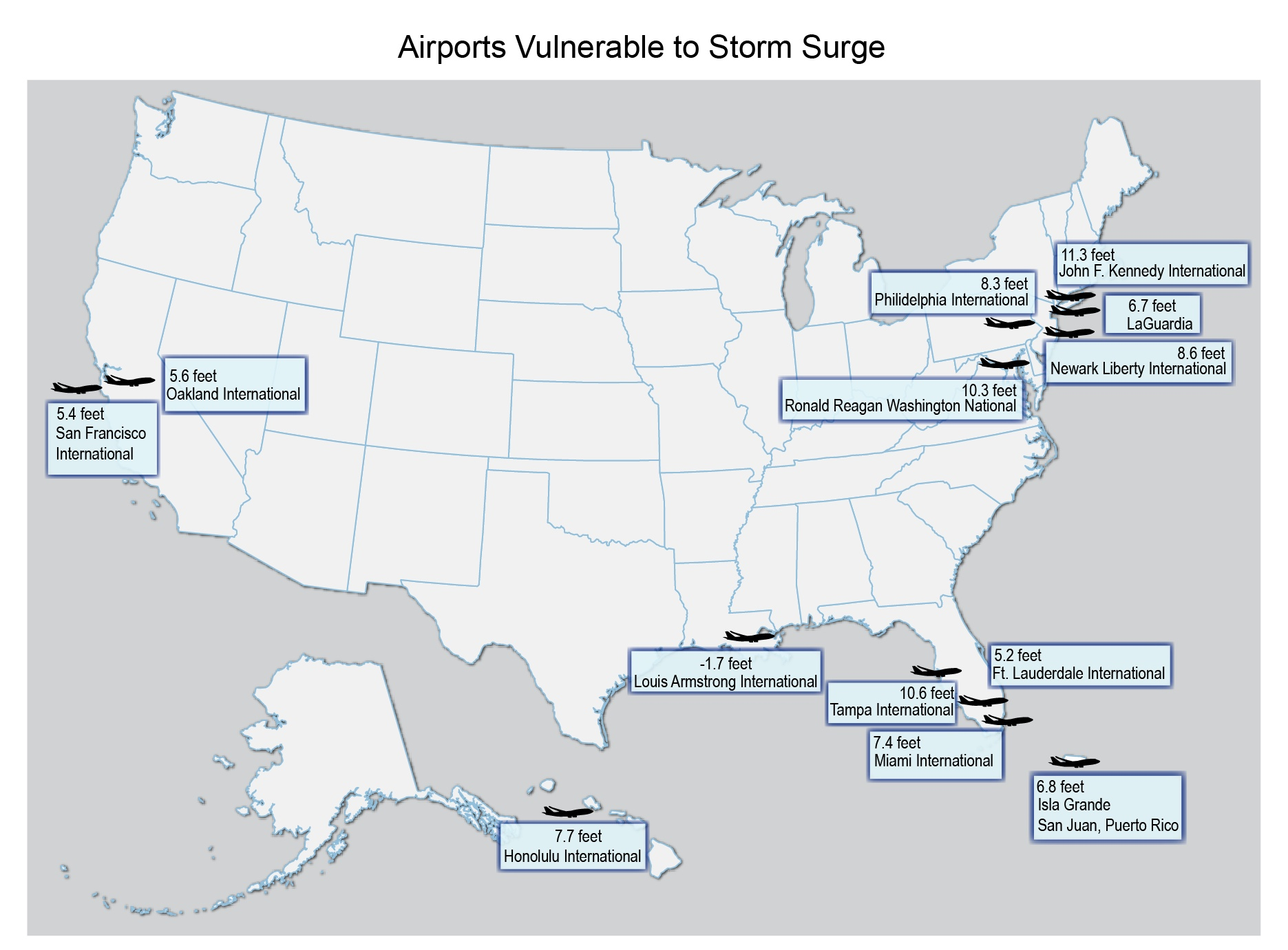 Airports Vulnerable to Storm Surge US Climate Resilience Toolkit