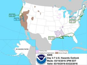 Hazards Outlook