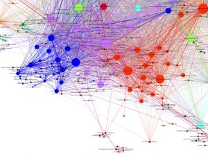 Screen capture from a social network analysis map
