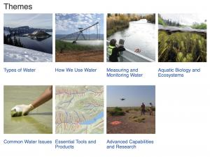 Screen capture of USGS Water Resources Site