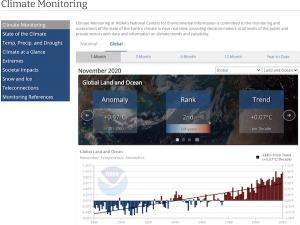 Climate Monitoring Webpage