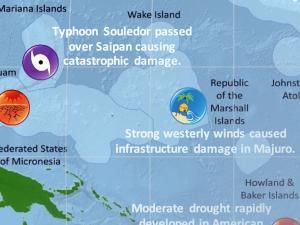 Screen capture from Climate Impacts and Outlook for Hawai'i and the U.S. Pacific Islands Region
