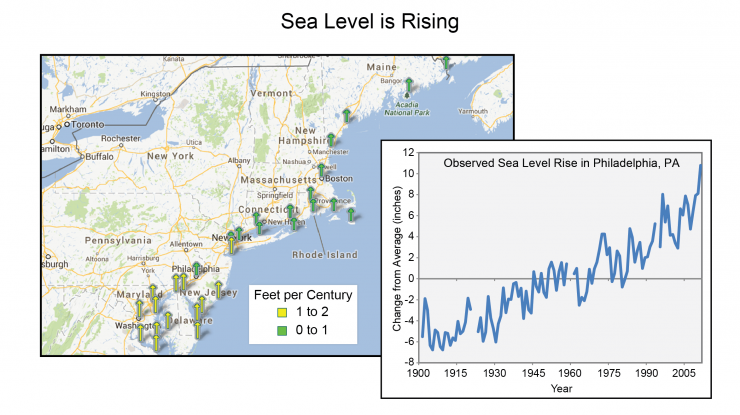 Map and graph showing rates of sea level rise in the Northeast