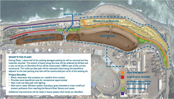 Surfers' Point Plan 2010