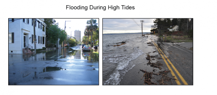 Flooding During High Tides