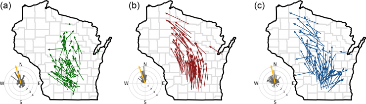 Three maps of Wisconsin depicting range shifts of understory plant species, the direction of such shifts, and the lag between the shift and where climate factors suggest they should be