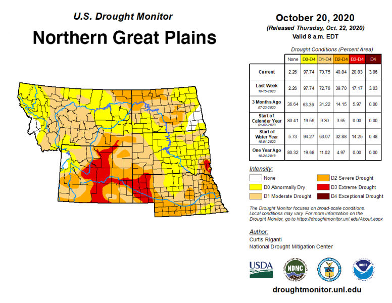 Map of the Northern Great Plains showing drought status on October 20, 2020