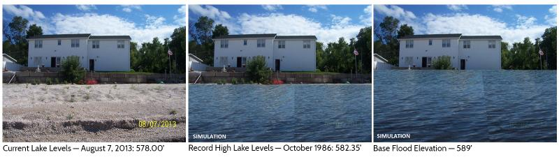 Simulations of three different water levels on a Great Lakes coastline