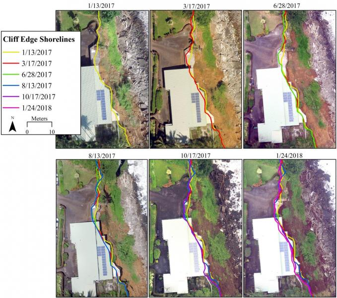 Six aerial views of the same house showing repeated cliff loss from Jan. 2017 to Jan. 2018.