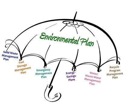 Planning umbrella graphic from the 7 Generations planning process literature