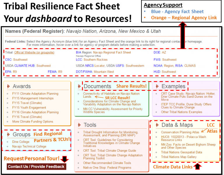 An example of a Tribal Resilience Resource Guide fact sheet