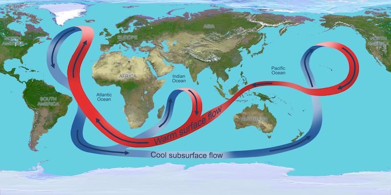 Ribbons show warm and cool ocean currents through major ocean basins
