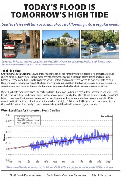 Today's Flood is Tomorrow's High Tide Handout