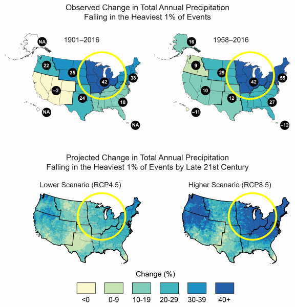 Maps showing observed and projected changes in heavy precipitation events in the United States