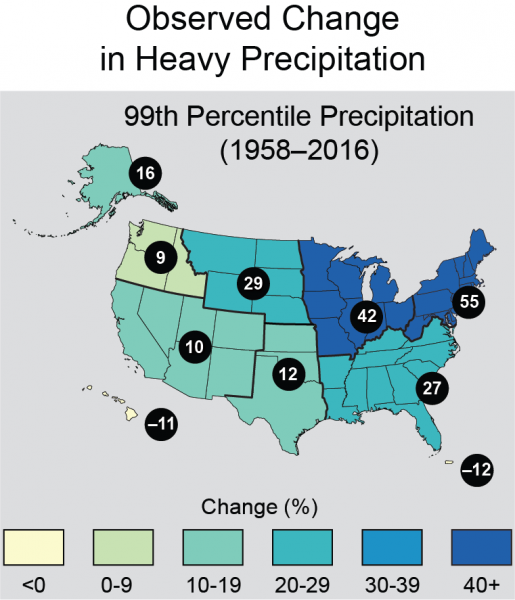 Map of the United States divided into regions showing percentage change on heavy precipitation between 1958 and 2016