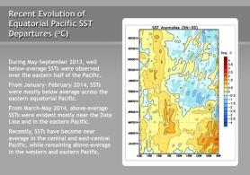 Sample webpage from the ENSO Diagnostic Discussion