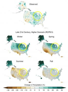 Maps displaying observed and projected changes in seasonal precipitation in the United States